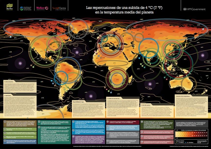 ConexionCOP-infografia-repercusiones-de-subida-870px