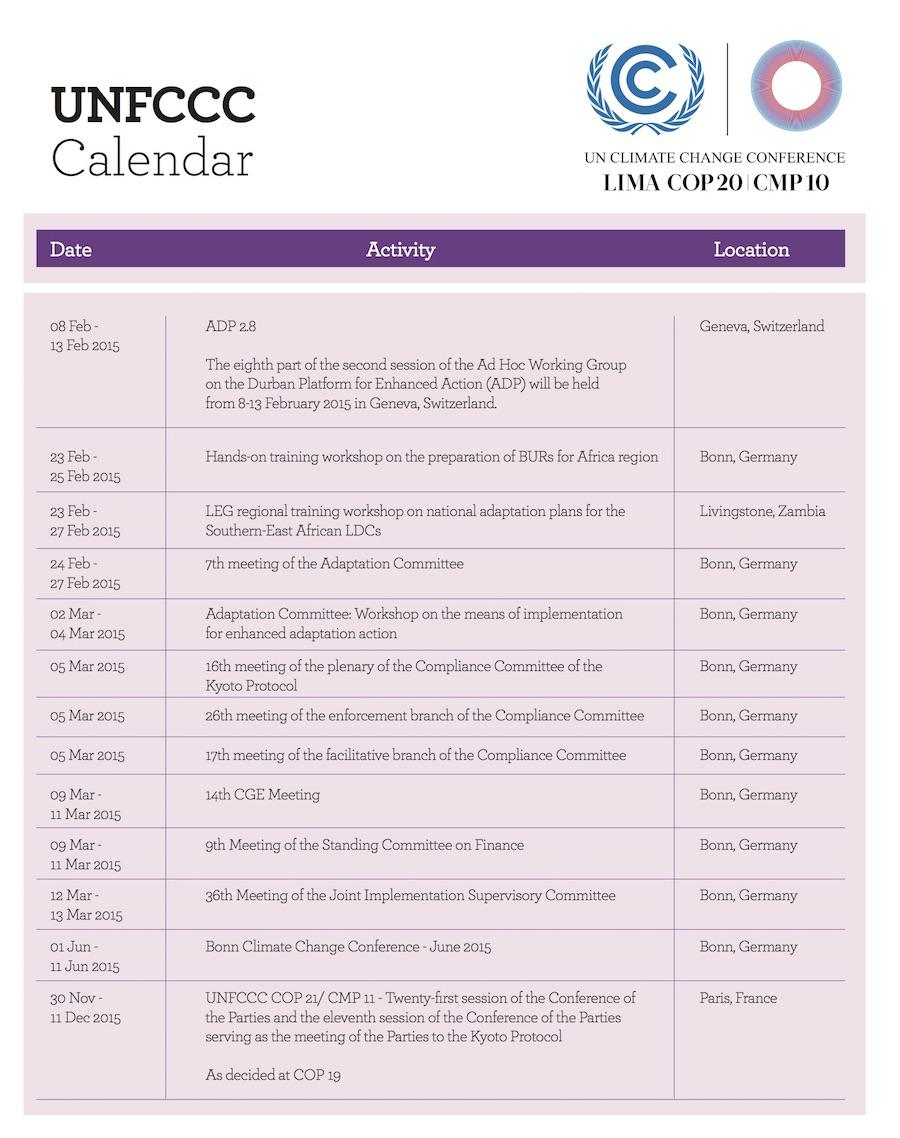 Calendario UNFCCC 2015