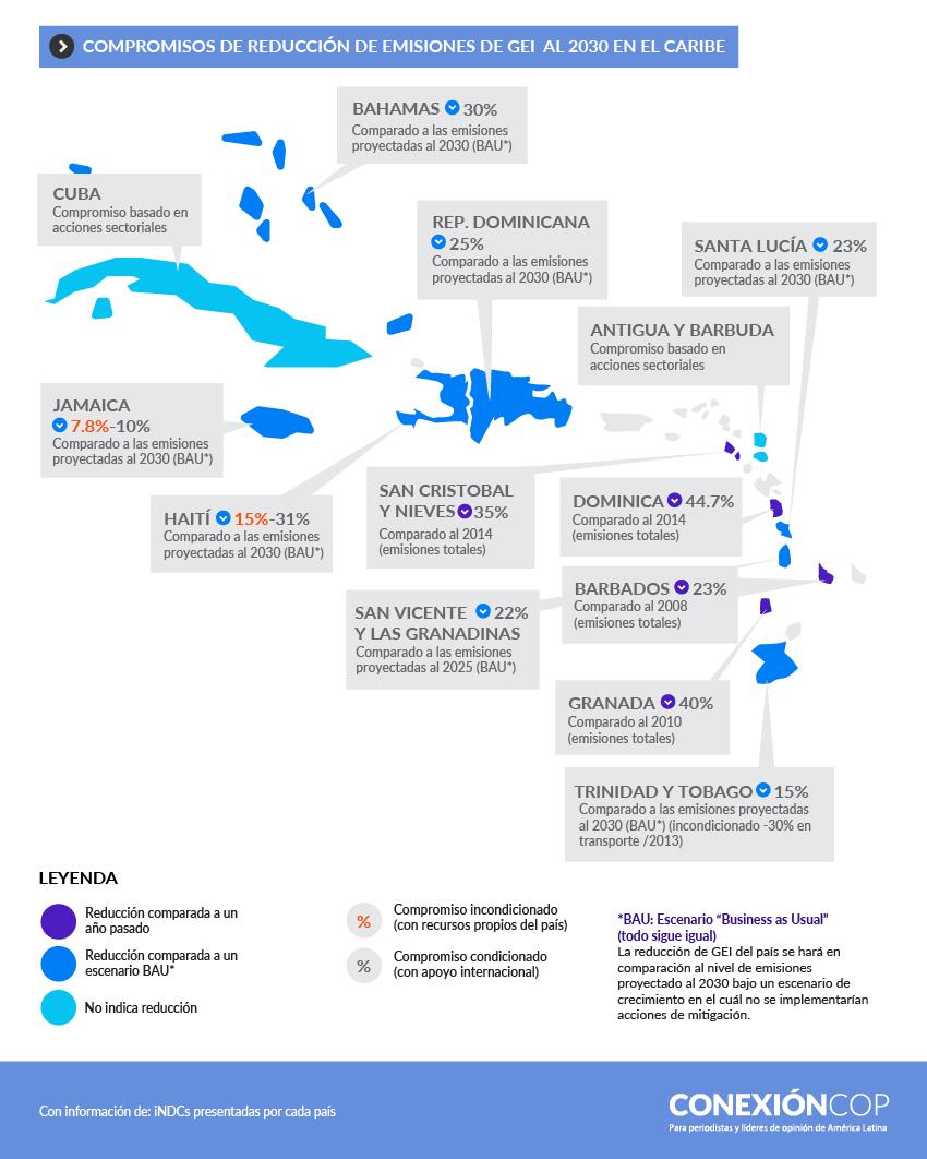 acuerdo_paris_indc_compromisos_climaticos_contribuciones_nacionales_2016_cambio_climatico_caribe