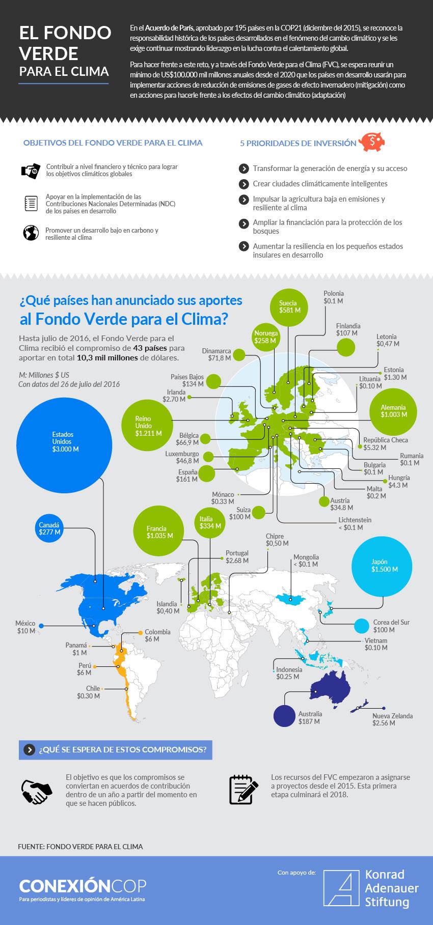 fondo_verde_para_ clima_mapa_aportes