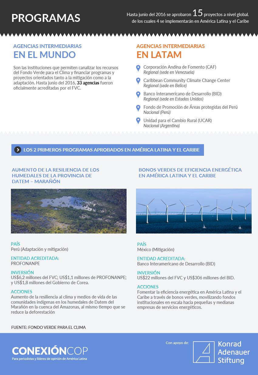 fondo_verde_para_ clima_programas