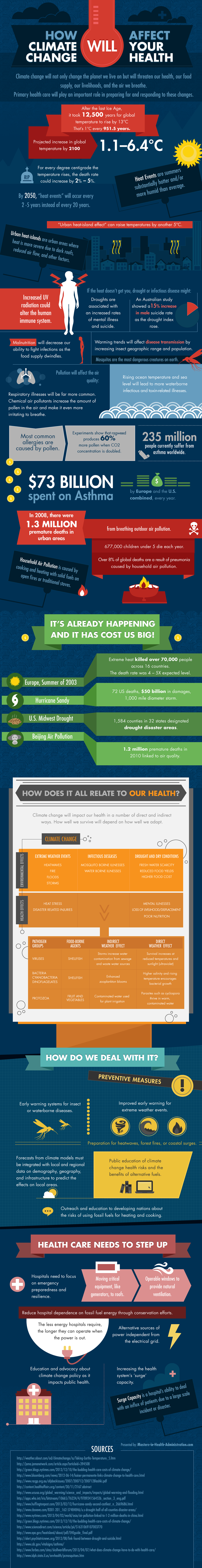 MHA_Health Effects Infographic_0