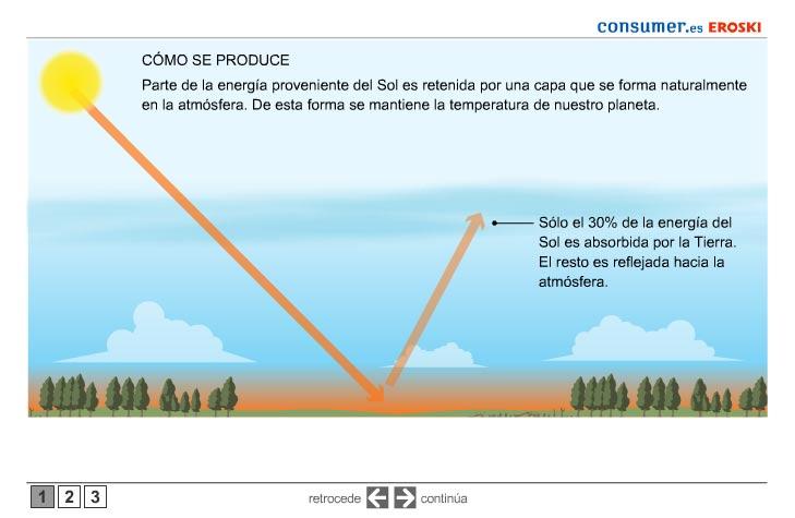 conexioncop-infografia-que-es-el-efecto-invernadero