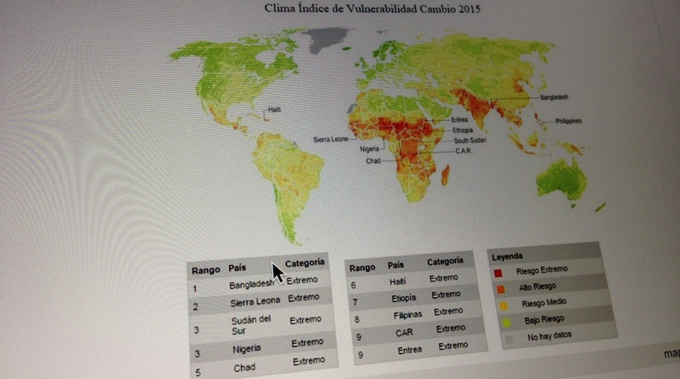 externa VIOLENCIA cambio climático