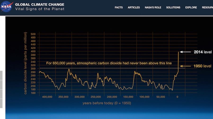 (Foto: Global Climate Change).