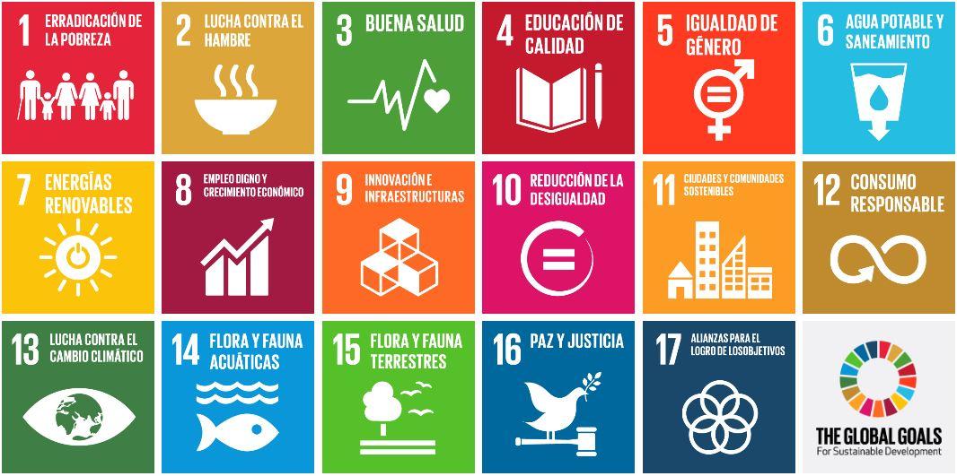 2015-09-22 12_40_05-The Global Goals