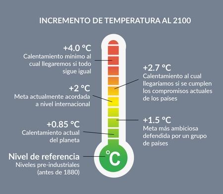 10.CC_Termómetro_tamaño