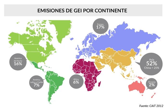 3.CC_Las emisiones por continentes_tamaño