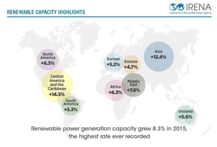 Irena_Energia_Renovable_Cambio_Climatico