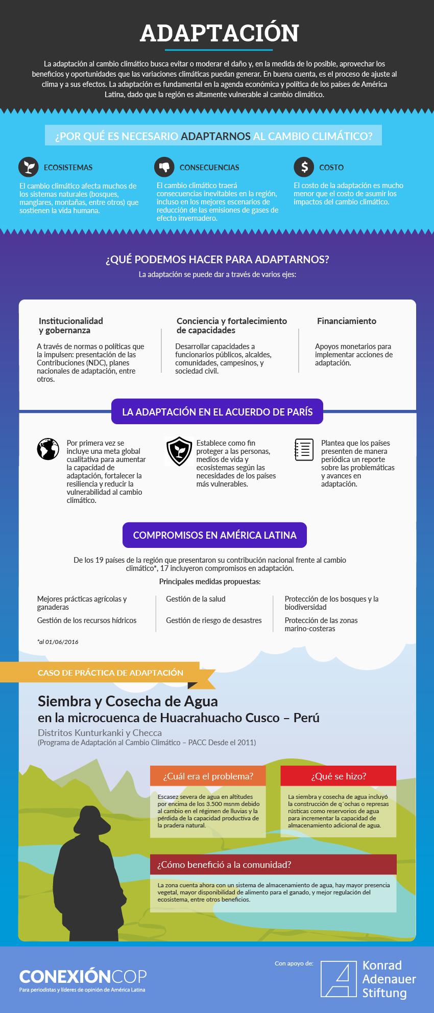 infografia_adaptacion_cambio_climatico